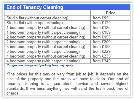 end of tenancy cleaning Walthamstow prices