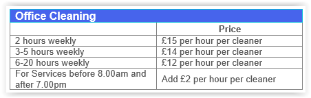 office cleaning Walthamstow prices