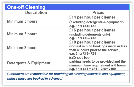 One-off cleaning Walthamstow prices